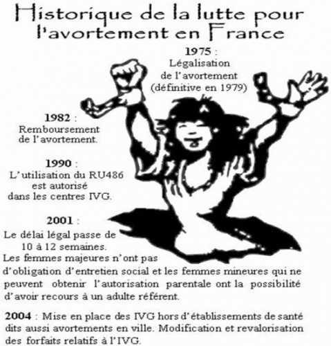 historique_IVG.jpg